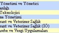 Şarkikaraağaç Meslek Yüksek Okulları -2018