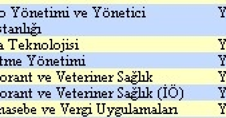 Şarkikaraağaç Meslek Yüksek Okulları -2019